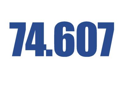 Números de loteria invalidats